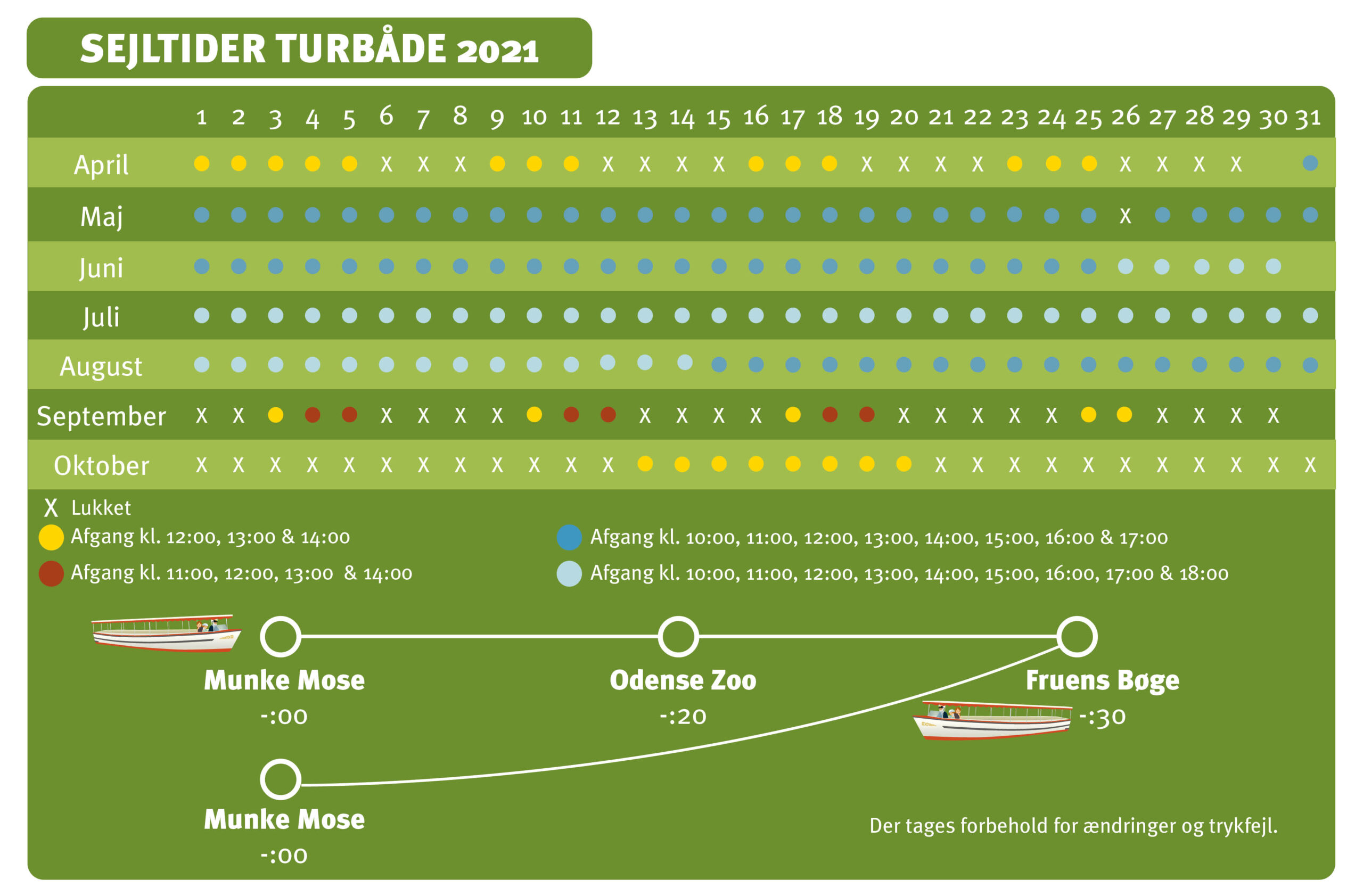 Sejlplan 2021